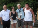 Sommer Cup 2010_75